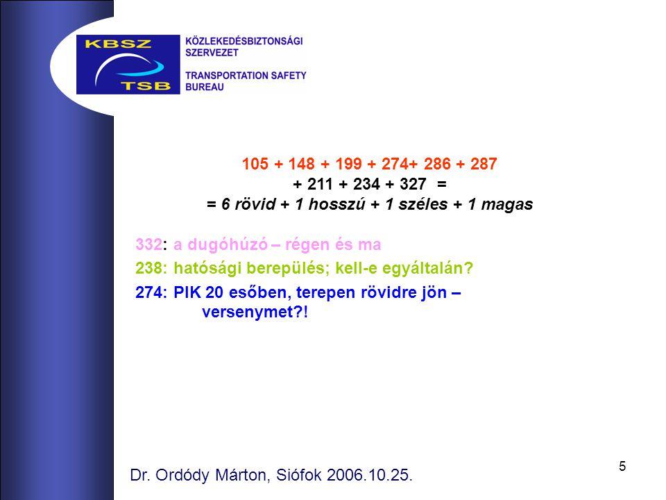 16 Dr.Ordódy Márton, Siófok 2006.10.25. A PLH válasza a törvényből idéz: Lt.