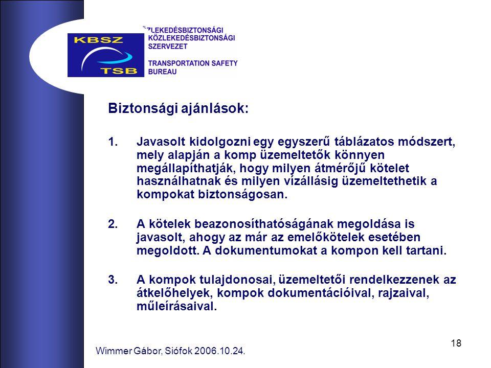 18 Wimmer Gábor, Siófok 2006.10.24. Biztonsági ajánlások: 1.Javasolt kidolgozni egy egyszerű táblázatos módszert, mely alapján a komp üzemeltetők könn