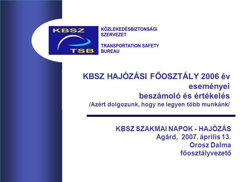 KBSZ HAJÓZÁSI FŐOSZTÁLY 2006 év eseményei beszámoló és értékelés /Azért dolgozunk, hogy ne legyen több munkánk/ KBSZ SZAKMAI NAPOK - HAJÓZÁS Agárd, 2007.