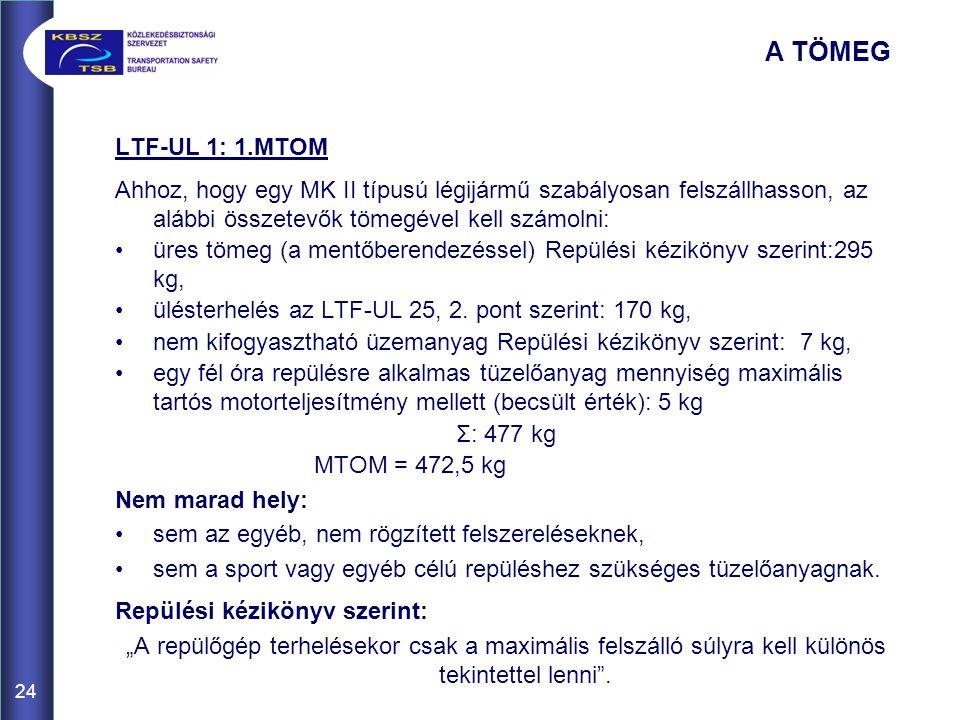 24 LTF-UL 1: 1.MTOM Ahhoz, hogy egy MK II típusú légijármű szabályosan felszállhasson, az alábbi összetevők tömegével kell számolni: üres tömeg (a men