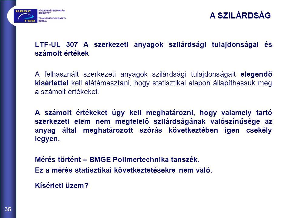 35 LTF-UL 307 A szerkezeti anyagok szilárdsági tulajdonságai és számolt értékek A felhasznált szerkezeti anyagok szilárdsági tulajdonságait elegendő k