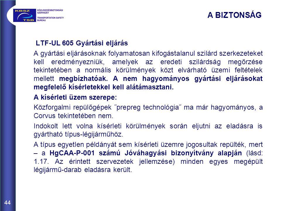 44 LTF-UL 605 Gyártási eljárás A gyártási eljárásoknak folyamatosan kifogástalanul szilárd szerkezeteket kell eredményezniük, amelyek az eredeti szilá