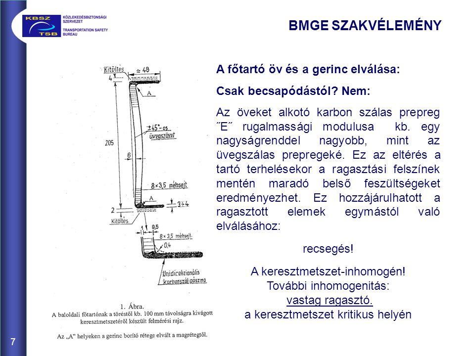 28 A kormányerő-sebesség függvény pozitív meredekségét nem a légerők, hanem egy rugó biztosítja – meghamisítva ezzel a stabilitás érzékelését.