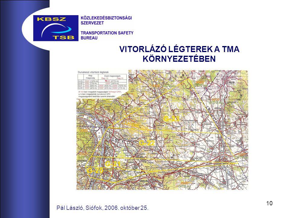 10 Pál László, Siófok, 2006. október 25. VITORLÁZÓ LÉGTEREK A TMA KÖRNYEZETÉBEN
