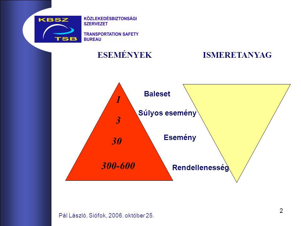 3 Pál László, Siófok, 2006.október 25. STATISZTIKAI ADATOK 2006.