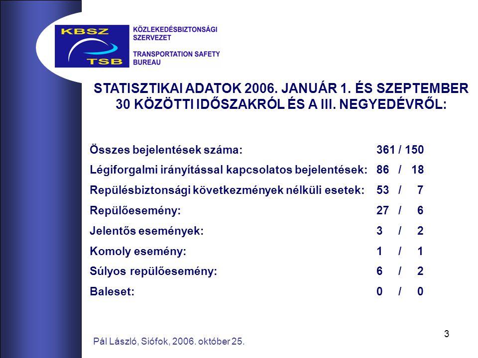 3 Pál László, Siófok, 2006. október 25. STATISZTIKAI ADATOK 2006.