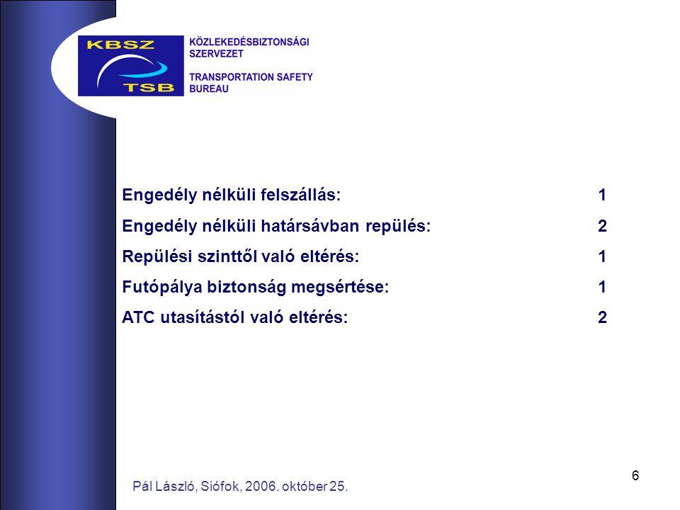 6 Engedély nélküli felszállás:1 Engedély nélküli határsávban repülés:2 Repülési szinttől való eltérés:1 Futópálya biztonság megsértése:1 ATC utasítástól való eltérés:2 Pál László, Siófok, 2006.