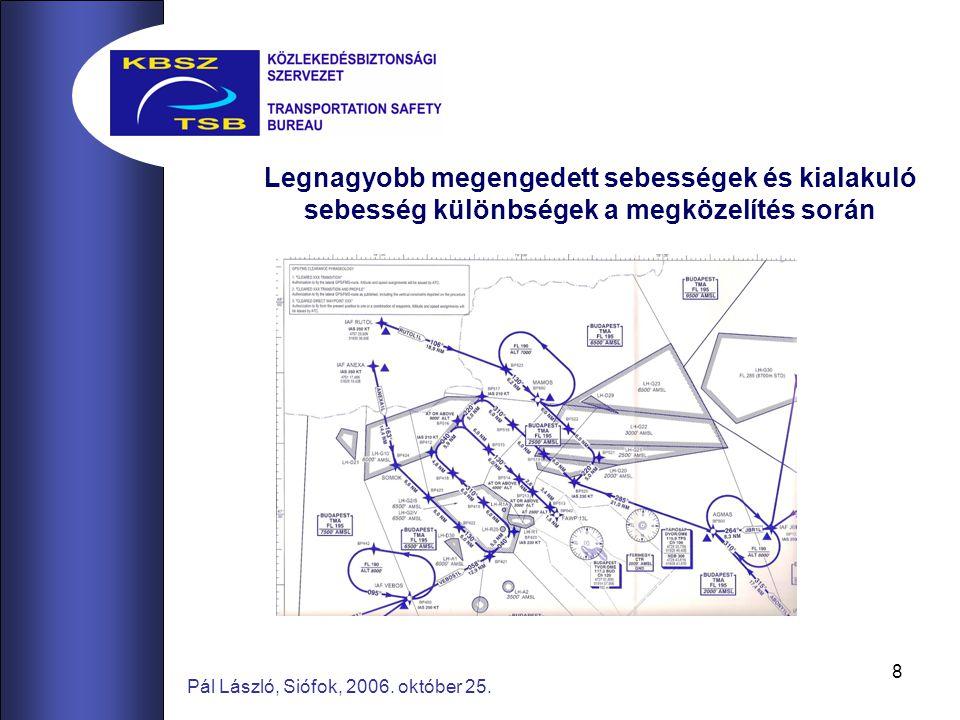 19 Pál László, Siófok, 2006. október 25. Siklórepülő területek jelölése