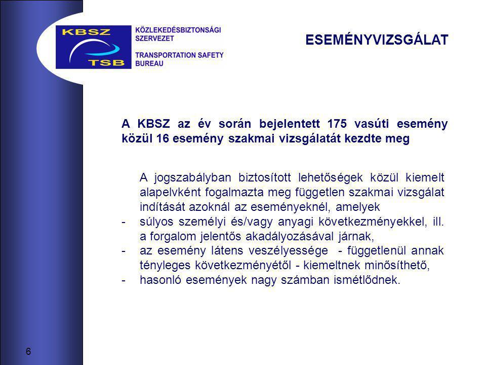 17 BIZTONSÁGI AJÁNLÁSOK DátumEseményMinősítésTett intézkedés 2006.