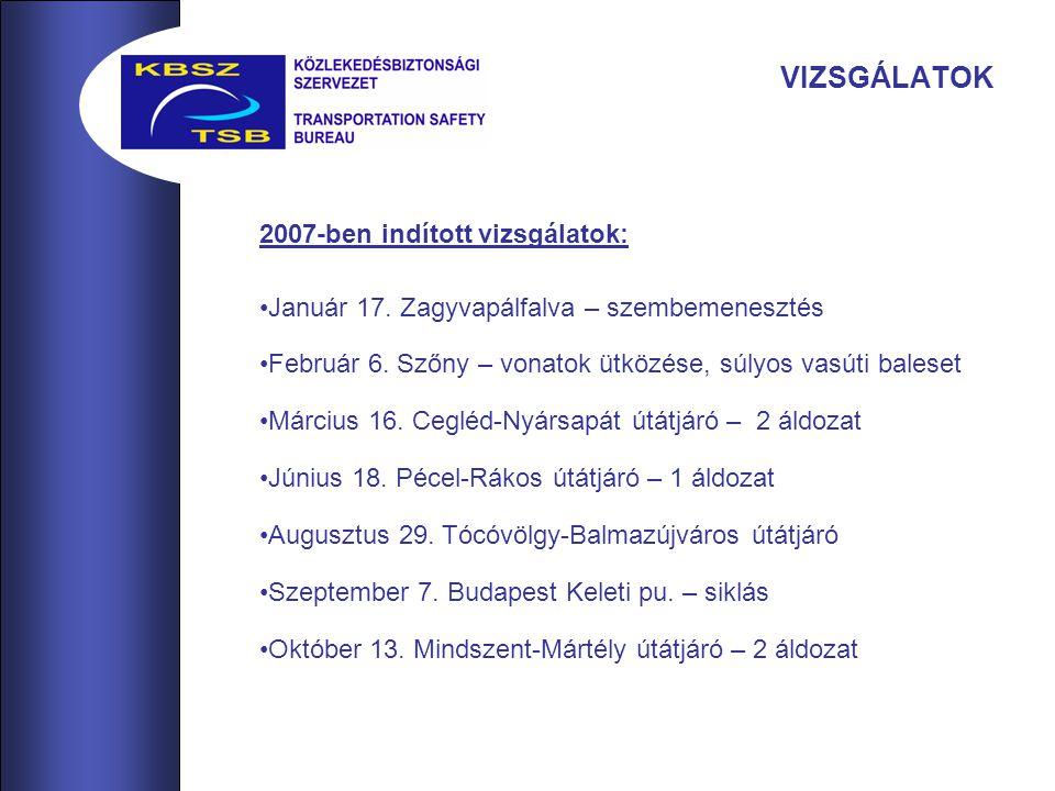 VIZSGÁLATOK 2007-ben indított vizsgálatok: Január 17.
