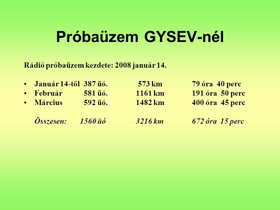 Próbaüzem GYSEV-nél Rádió próbaüzem kezdete: 2008 január 14. Január 14-től 387 üó. 573 km79 óra 40 perc Február 581 üó. 1161 km191 óra 50 perc Március