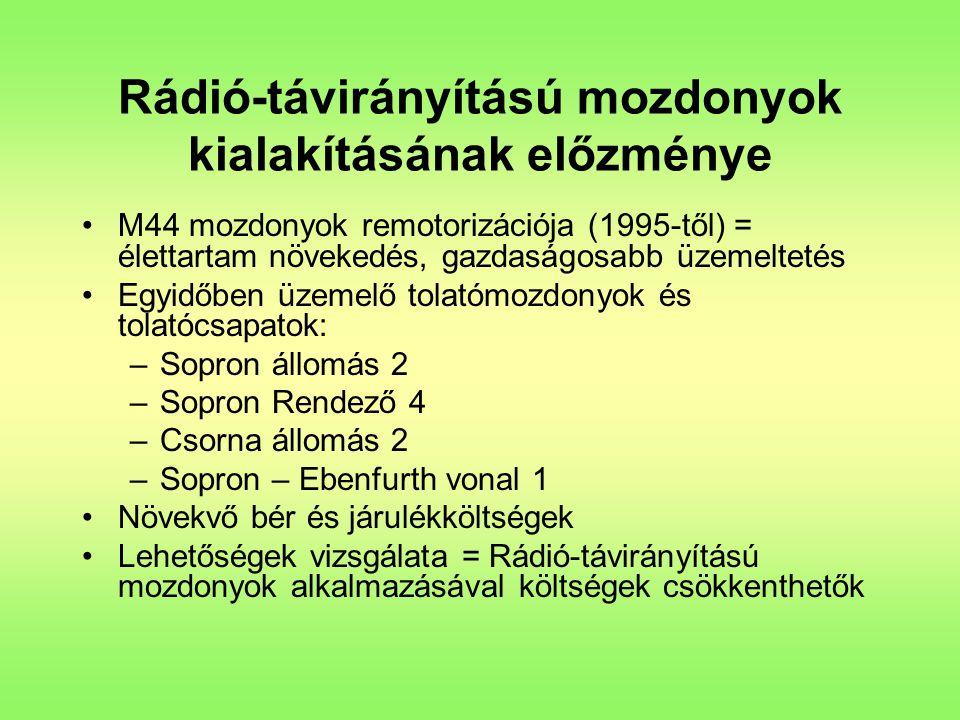 Próbaüzem GYSEV-nél Rádió próbaüzem kezdete: 2008 január 14.