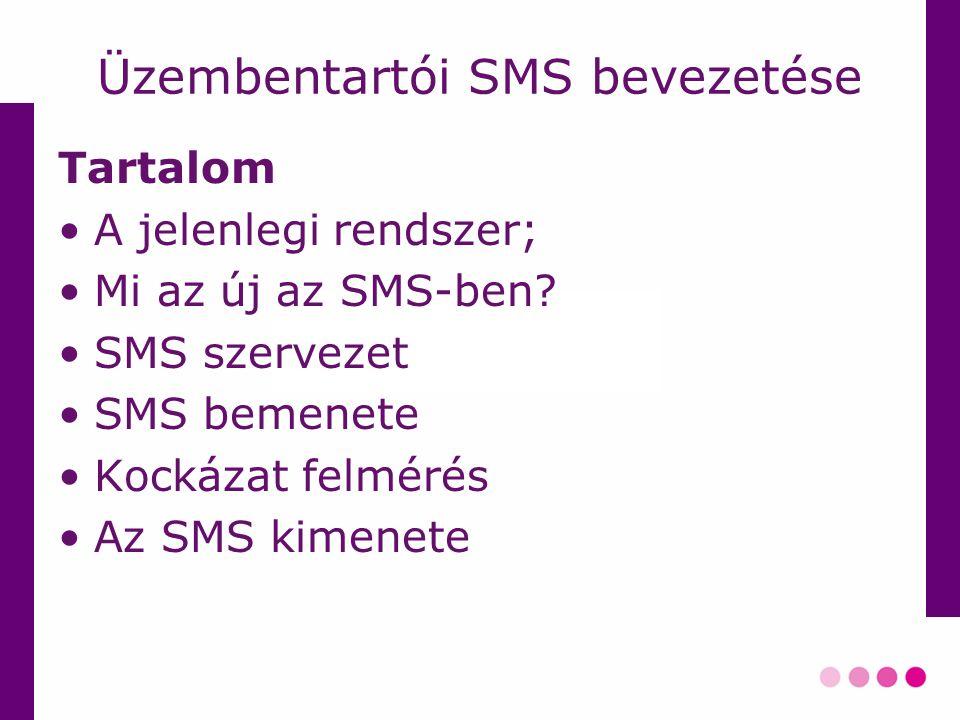 Üzembentartói SMS bevezetése Tartalom A jelenlegi rendszer; Mi az új az SMS-ben? SMS szervezet SMS bemenete Kockázat felmérés Az SMS kimenete
