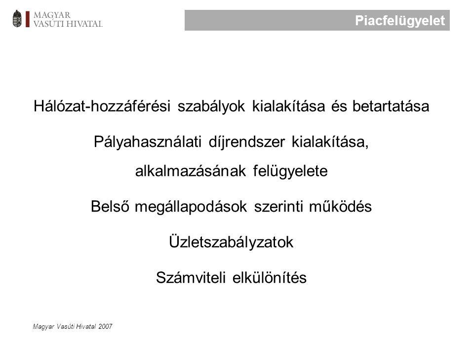 Magyar Vasúti Hivatal 2007 Piacfelügyelet Hálózat-hozzáférési szabályok kialakítása és betartatása Pályahasználati díjrendszer kialakítása, alkalmazásának felügyelete Belső megállapodások szerinti működés Üzletszabályzatok Számviteli elkülönítés