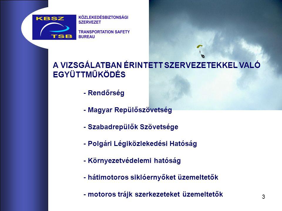 3 A VIZSGÁLATBAN ÉRINTETT SZERVEZETEKKEL VALÓ EGYÜTTMŰKÖDÉS - Rendőrség - Magyar Repülőszövetség - Szabadrepülők Szövetsége - Polgári Légiközlekedési Hatóság - Környezetvédelemi hatóság - hátimotoros siklóernyőket üzemeltetők - motoros trájk szerkezeteket üzemeltetők