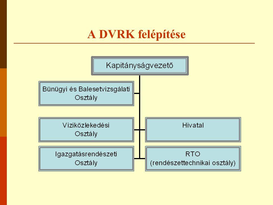A DVRK felépítése