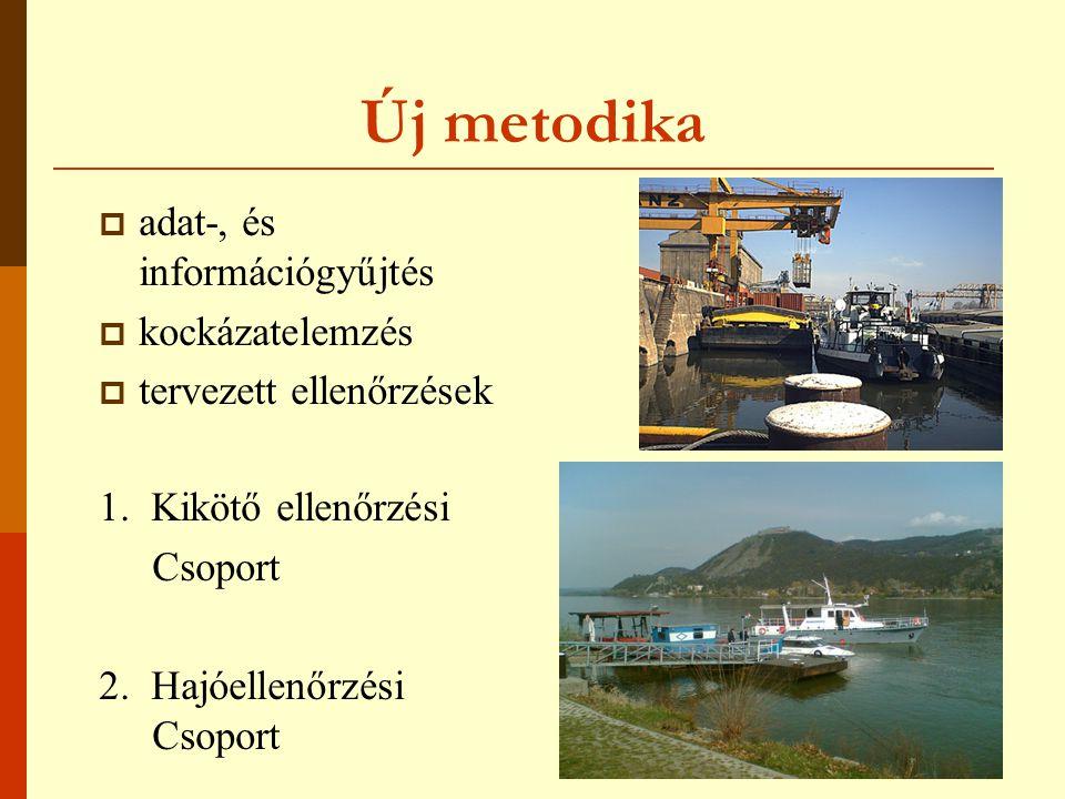 Új metodika 1. Kikötő ellenőrzési Csoport 2.