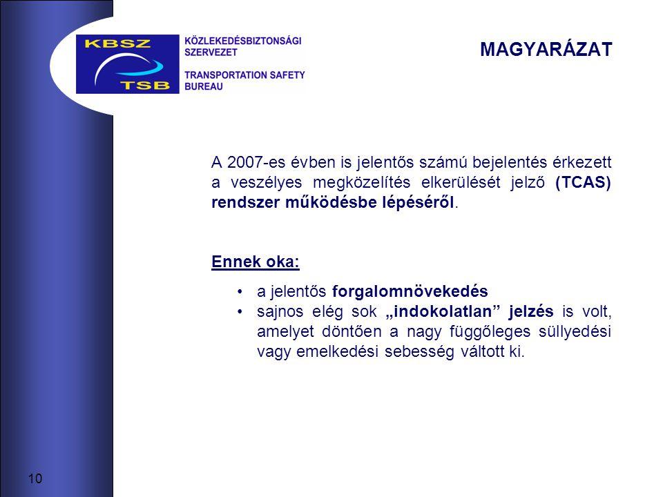10 MAGYARÁZAT A 2007-es évben is jelentős számú bejelentés érkezett a veszélyes megközelítés elkerülését jelző (TCAS) rendszer működésbe lépéséről.