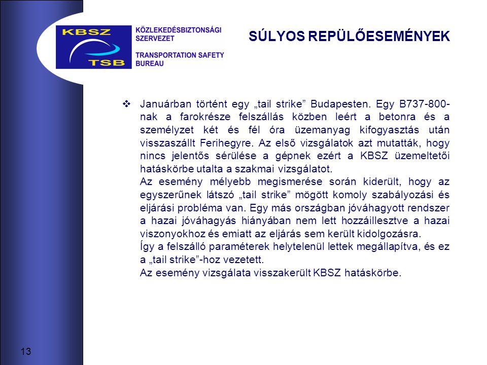 """13 SÚLYOS REPÜLŐESEMÉNYEK  Januárban történt egy """"tail strike Budapesten."""