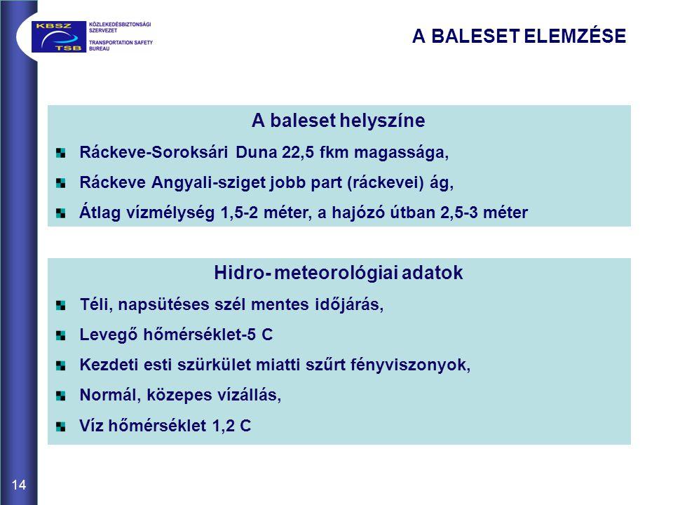 Hidro- meteorológiai adatok Téli, napsütéses szél mentes időjárás, Levegő hőmérséklet-5 C Kezdeti esti szürkület miatti szűrt fényviszonyok, Normál, közepes vízállás, Víz hőmérséklet 1,2 C A baleset helyszíne Ráckeve-Soroksári Duna 22,5 fkm magassága, Ráckeve Angyali-sziget jobb part (ráckevei) ág, Átlag vízmélység 1,5-2 méter, a hajózó útban 2,5-3 méter A BALESET ELEMZÉSE 14