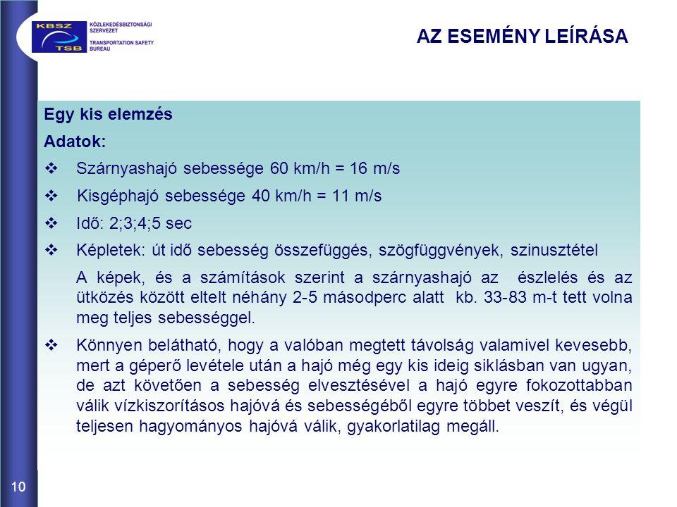 10 Egy kis elemzés Adatok:  Szárnyashajó sebessége 60 km/h = 16 m/s  Kisgéphajó sebessége 40 km/h = 11 m/s  Idő: 2;3;4;5 sec  Képletek: út idő seb