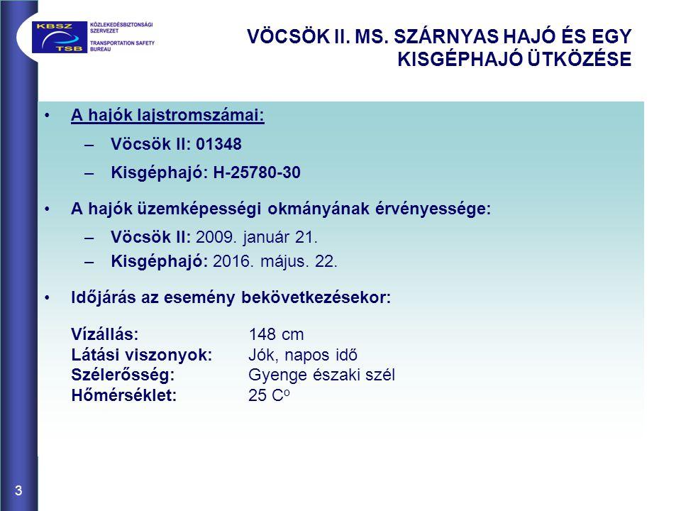 A hajók lajstromszámai: –Vöcsök II: 01348 –Kisgéphajó: H-25780-30 A hajók üzemképességi okmányának érvényessége: –Vöcsök II: 2009. január 21. –Kisgéph