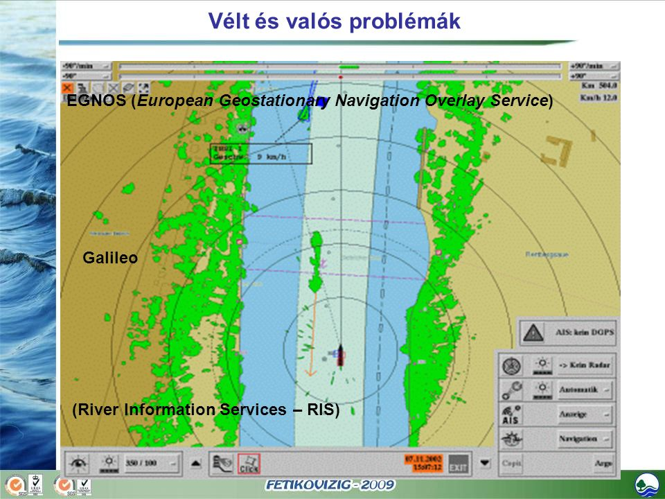 Vélt és valós problémák (River Information Services – RIS) EGNOS (European Geostationary Navigation Overlay Service) Galileo