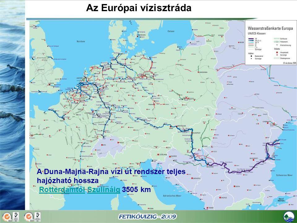 A Duna-Majna-Rajna vízi út rendszer teljes hajózható hossza Rotterdamtól Szulináig 3505 kmRotterdamtólSzulináig Az Európai vízisztráda