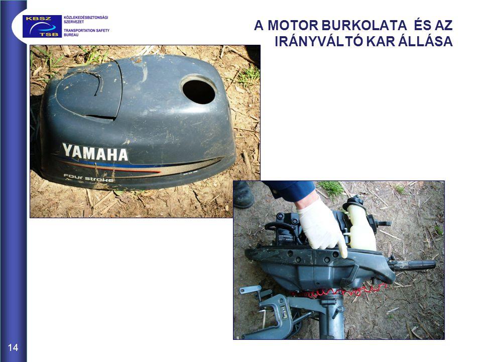 A MOTOR BURKOLATA ÉS AZ IRÁNYVÁLTÓ KAR ÁLLÁSA 14