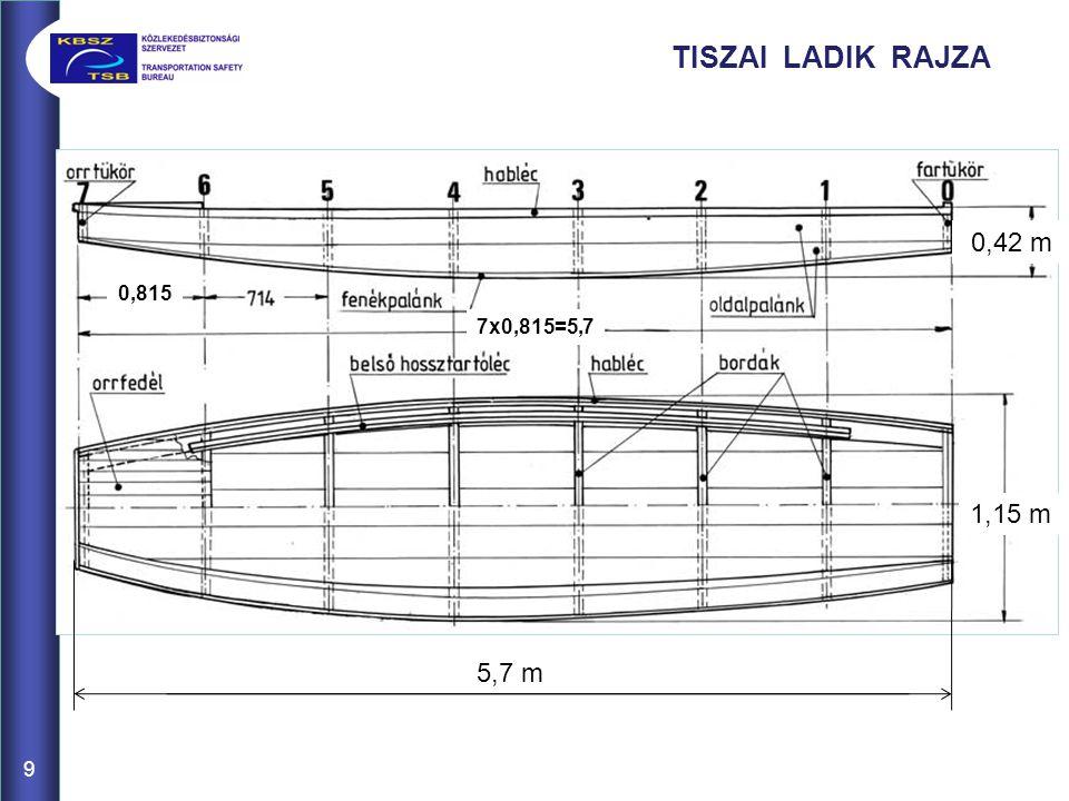 9 5,7 m 1,15 m 0,42 m 7x0,815=5,7 0,815 TISZAI LADIK RAJZA