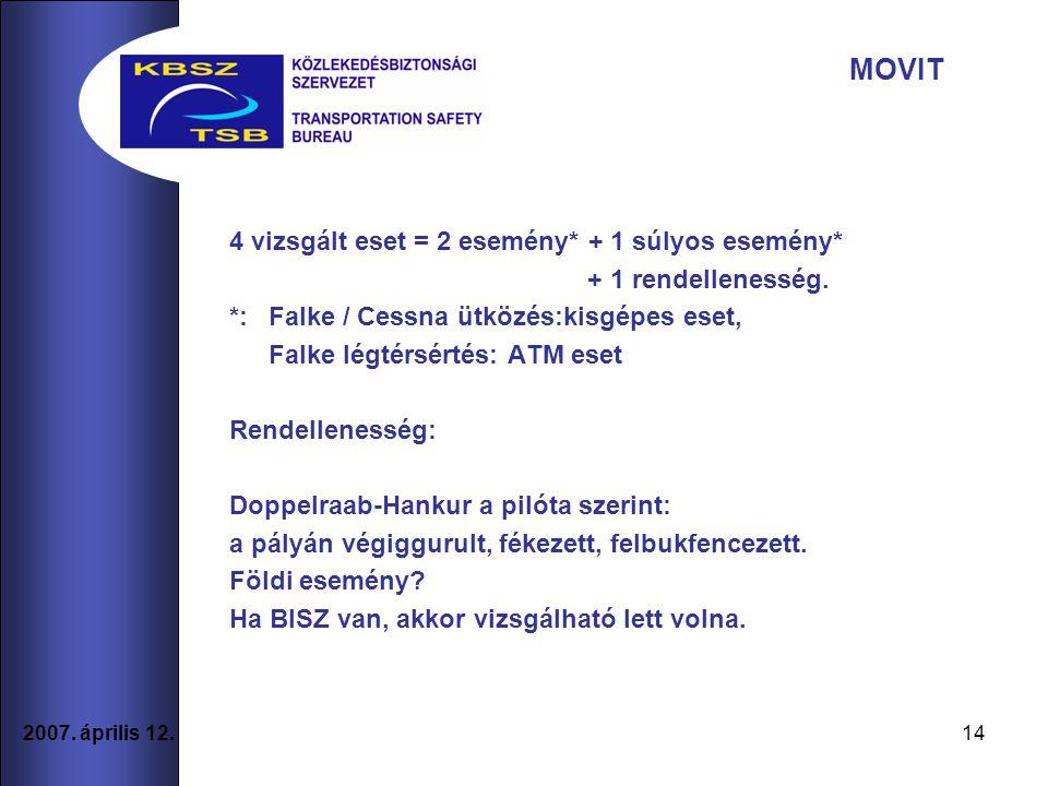 14 2007. április 12. MOVIT 4 vizsgált eset = 2 esemény* + 1 súlyos esemény* + 1 rendellenesség. *: Falke / Cessna ütközés:kisgépes eset, Falke légtérs