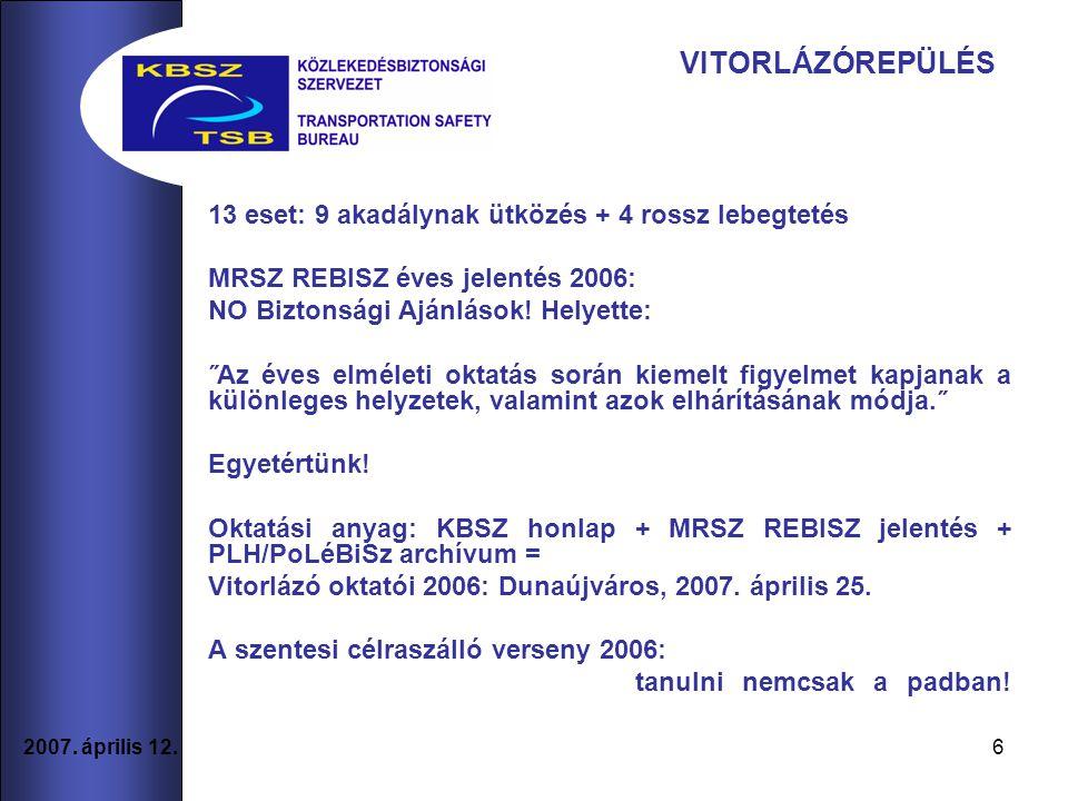 6 2007. április 12. VITORLÁZÓREPÜLÉS 13 eset: 9 akadálynak ütközés + 4 rossz lebegtetés MRSZ REBISZ éves jelentés 2006: NO Biztonsági Ajánlások! Helye