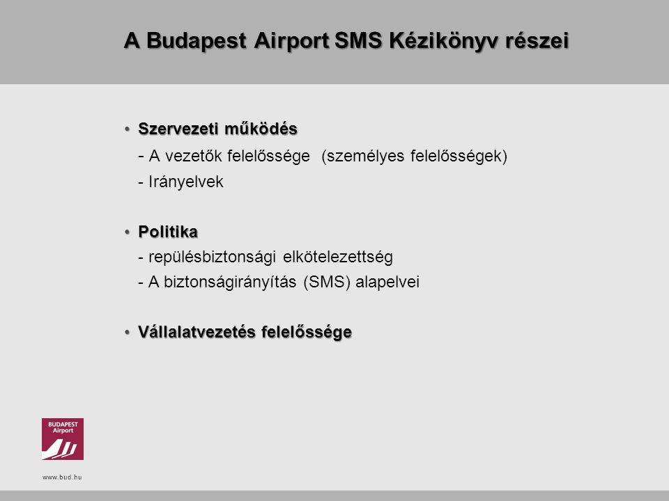 www.bud.hu A Budapest Airport SMS Kézikönyv részei Szervezeti működésSzervezeti működés - A vezetők felelőssége (személyes felelősségek) - Irányelvek