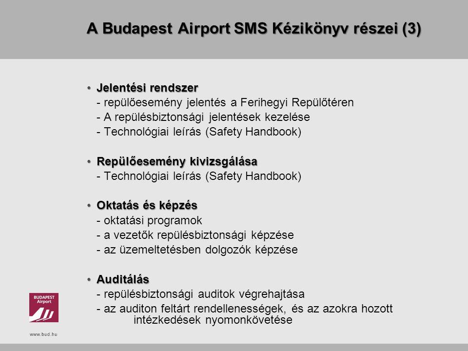 www.bud.hu A Budapest Airport SMS Kézikönyv részei (3) Jelentési rendszerJelentési rendszer - repülőesemény jelentés a Ferihegyi Repülőtéren - A repül