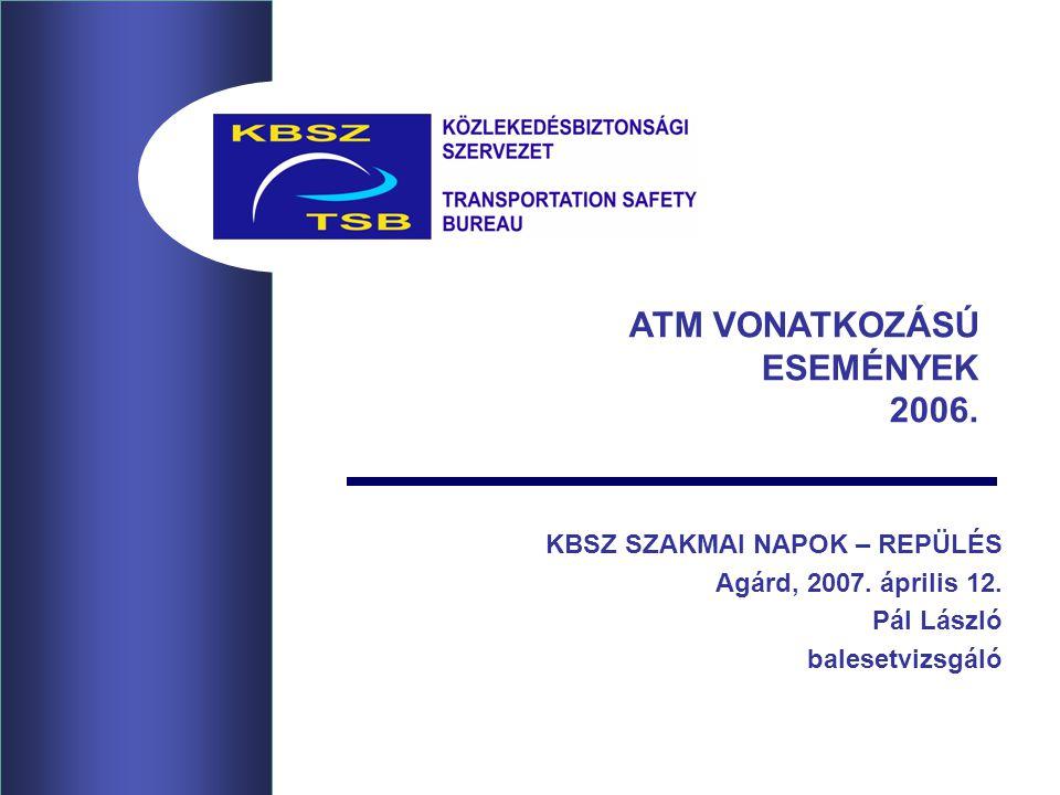 KBSZ SZAKMAI NAPOK – REPÜLÉS Agárd, 2007. április 12.