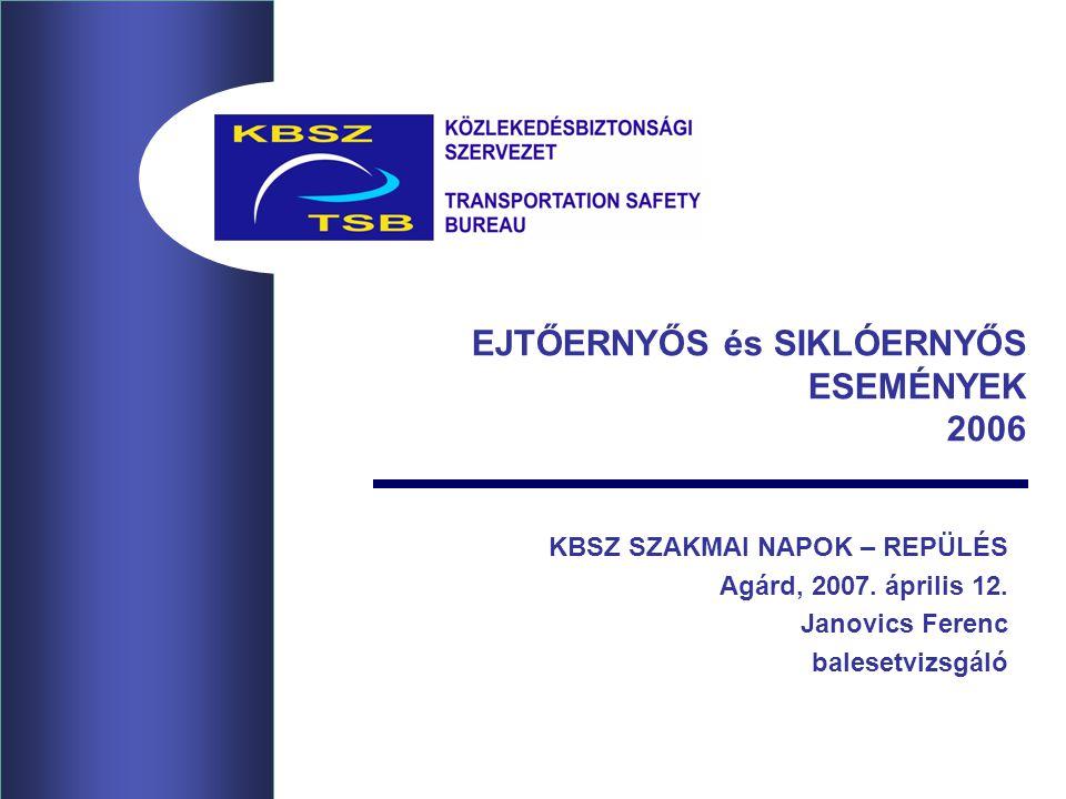 EJTŐERNYŐS és SIKLÓERNYŐS ESEMÉNYEK 2006 KBSZ SZAKMAI NAPOK – REPÜLÉS Agárd, 2007. április 12. Janovics Ferenc balesetvizsgáló