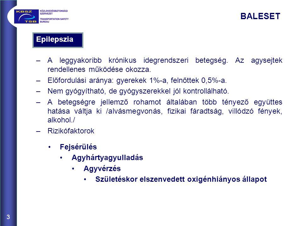 Epilepszia –A leggyakoribb krónikus idegrendszeri betegség.