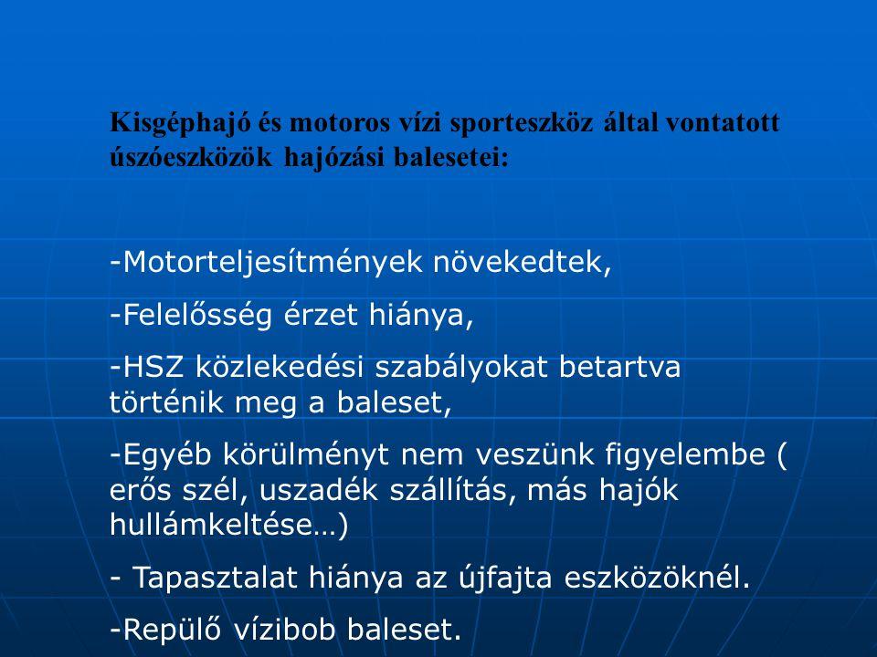 Kisgéphajó és motoros vízi sporteszköz által vontatott úszóeszközök hajózási balesetei: -Motorteljesítmények növekedtek, -Felelősség érzet hiánya, -HSZ közlekedési szabályokat betartva történik meg a baleset, -Egyéb körülményt nem veszünk figyelembe ( erős szél, uszadék szállítás, más hajók hullámkeltése…) - Tapasztalat hiánya az újfajta eszközöknél.