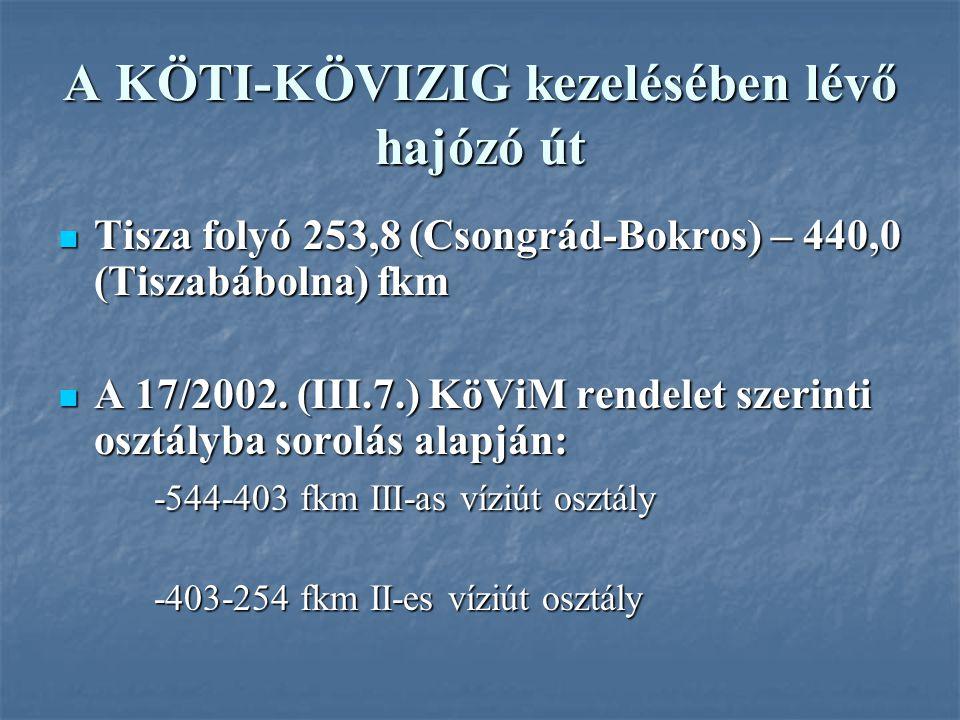 A KÖTI-KÖVIZIG kezelésében lévő hajózó út Tisza folyó 253,8 (Csongrád-Bokros) – 440,0 (Tiszabábolna)fkm Tisza folyó 253,8 (Csongrád-Bokros) – 440,0 (T