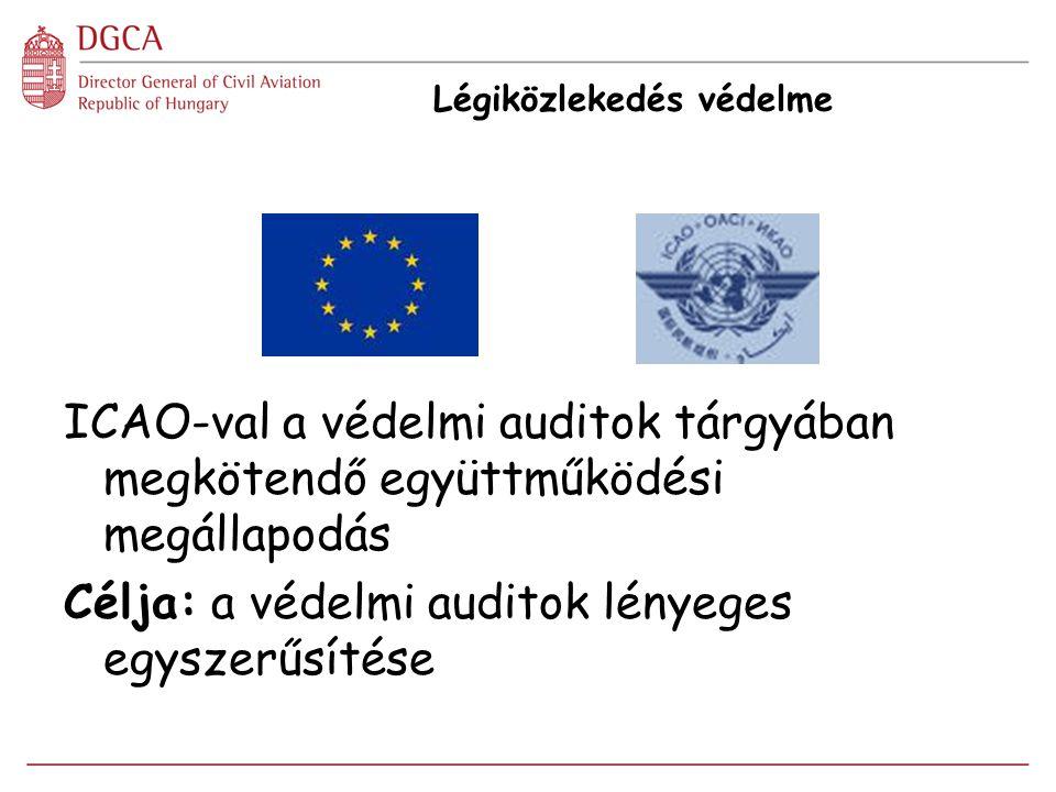 Légiközlekedés védelme ICAO-val a védelmi auditok tárgyában megkötendő együttműködési megállapodás Célja: a védelmi auditok lényeges egyszerűsítése