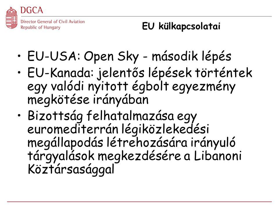 EU külkapcsolatai EU-USA: Open Sky - második lépés EU-Kanada: jelentős lépések történtek egy valódi nyitott égbolt egyezmény megkötése irányában Bizot