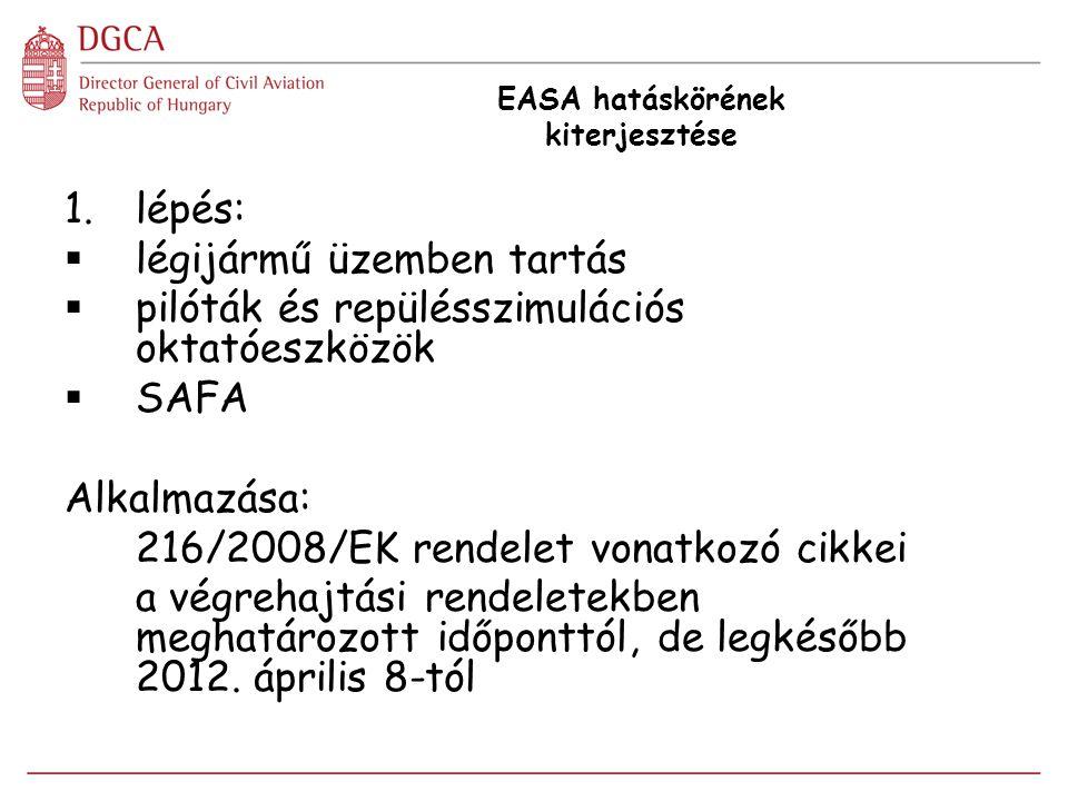 EASA hatáskörének kiterjesztése 1.lépés:  légijármű üzemben tartás  pilóták és repülésszimulációs oktatóeszközök  SAFA Alkalmazása: 216/2008/EK ren