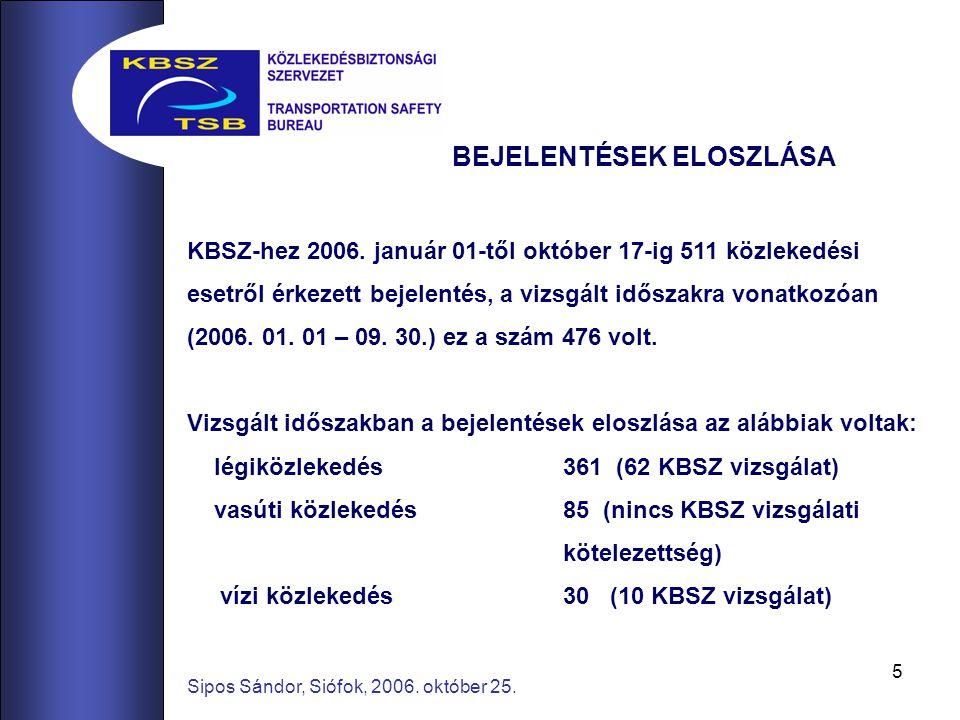 5 Sipos Sándor, Siófok, 2006. október 25. KBSZ-hez 2006.