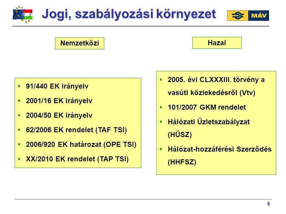 5  2005. évi CLXXXIII. törvény a vasúti közlekedésről (Vtv)  101/2007 GKM rendelet  Hálózati Üzletszabályzat (HÜSZ)  Hálózat-hozzáférési Szerződés