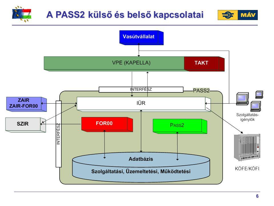 6 A PASS2 külső és belső kapcsolatai KÖFE/KÖFI