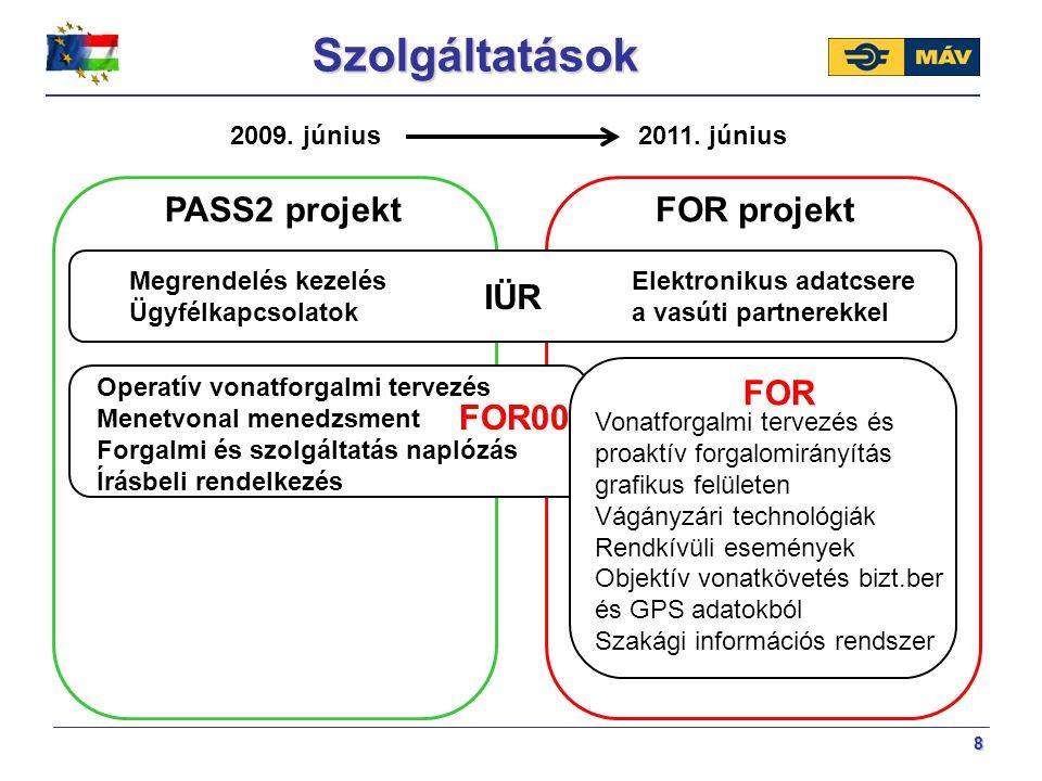 8 PASS2 projektFOR projekt IÜR Megrendelés kezelés Ügyfélkapcsolatok Elektronikus adatcsere a vasúti partnerekkel Operatív vonatforgalmi tervezés Mene