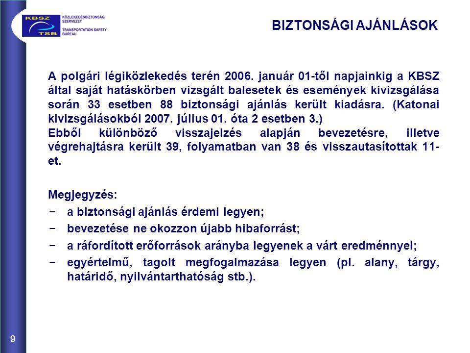 10 IDEVÁGÓ EMLÉKEZTETŐ Bár a 2005.évi CLXXXIV. Tv.