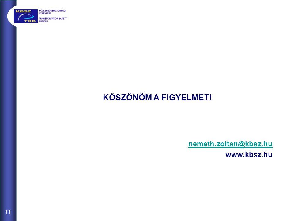 KÖSZÖNÖM A FIGYELMET! nemeth.zoltan@kbsz.hu www.kbsz.hu 11