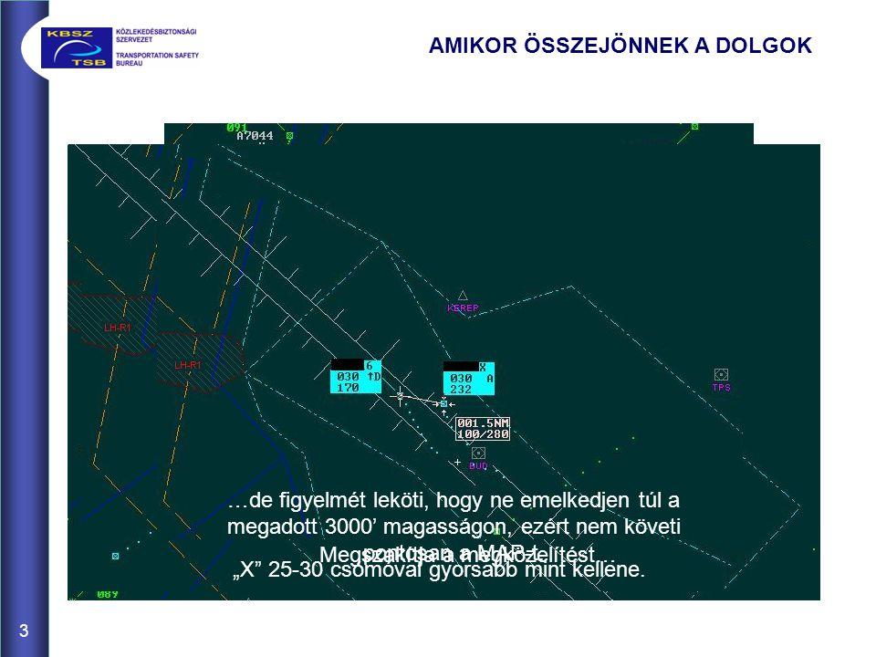 Tárgya: a ferihegyi futópályák használatos irányának kijelölési gyakorlata és a szélirány, szélerősség okozta légijármű üzemeltetési és repülésbiztonsági problémák (átstartolások).