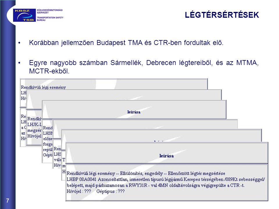 Korábban jellemzően Budapest TMA és CTR-ben fordultak elő.
